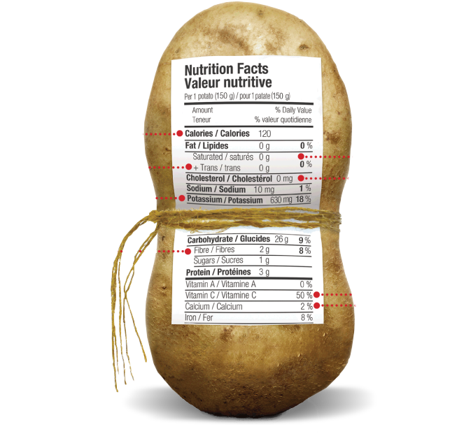 potatonutrition